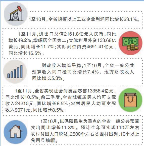"""2017湖南""""经济答卷""""令人振奋 新湖南www.hunanabc.com"""