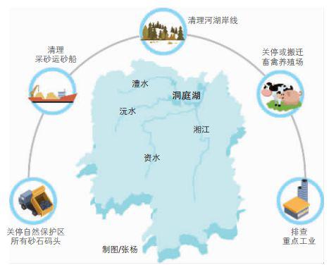 """一湖四水""安澜 长江碧水东流 新湖南www.hunanabc.com"