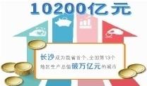 """[长沙] 挺进""""万亿俱乐部""""——长沙市,回眸2017年 新湖南www.hunanabc.com"""